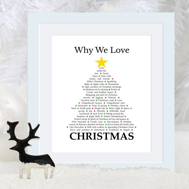 Why we love christmas this happy mommy for Why christmas is the best holiday